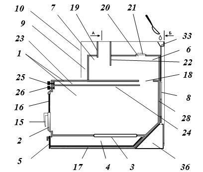 Конструкция банной печи Казачка